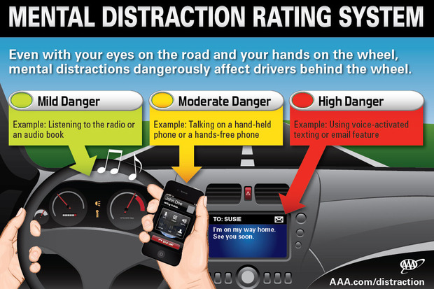 Cell phone alerts are dangerous to drivers